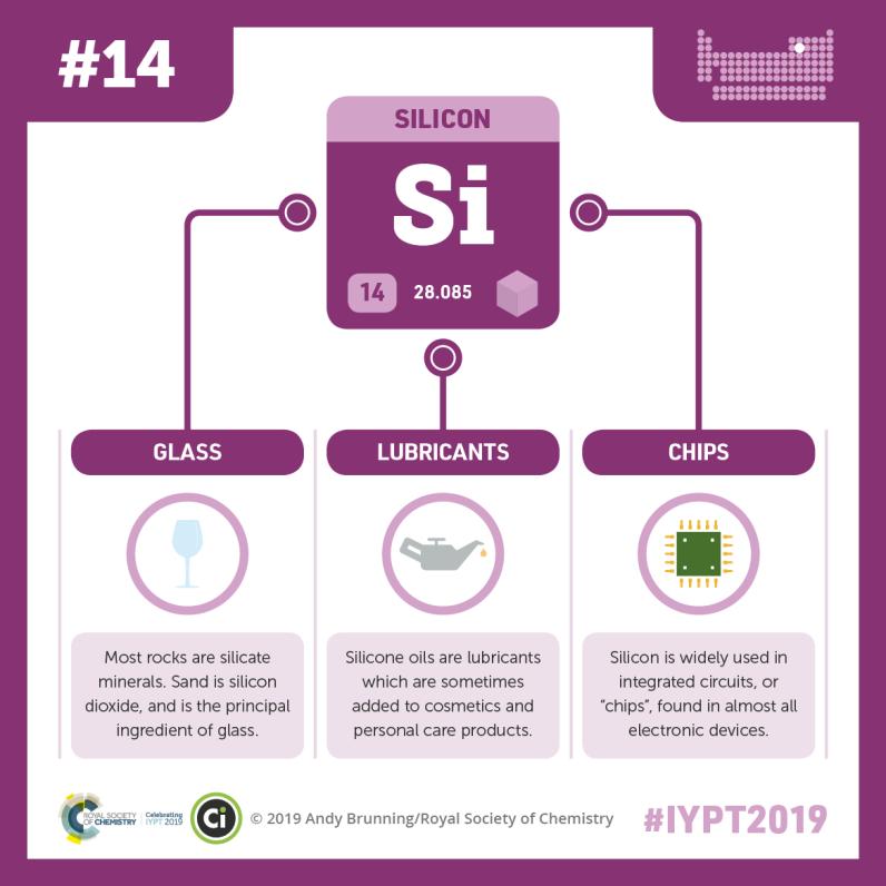 IYPT-014-silicon