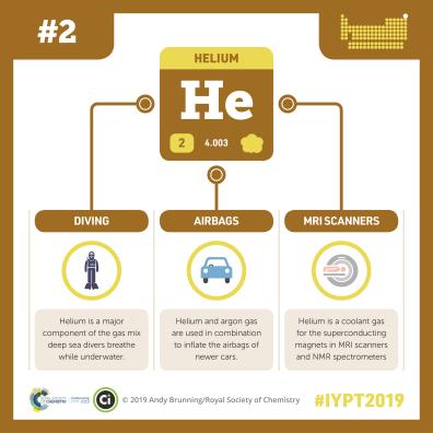 IYPT-002-helium