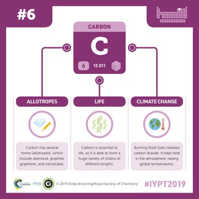 IYPT-006-carbon